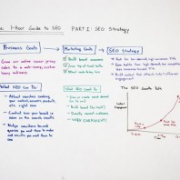 The One-Hour Guide to SEO: SEO Strategy – Whiteboard Friday