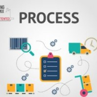 Process In Marketing Mix – Concepts & Types Of Processes