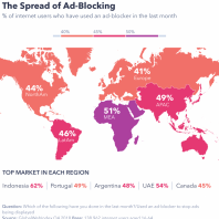 4 Things Brands Should Know about Targeting Ad-Blockers