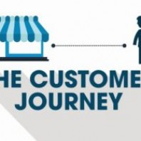 What is Customer Journey Mapping? Tools for Customer Journey Mapping