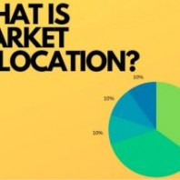 What Is Market Allocation? Benefits Of Market Allocation