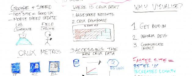 Visualizing Speed Metrics to Improve SEO, UX, & Revenue – Whiteboard Friday