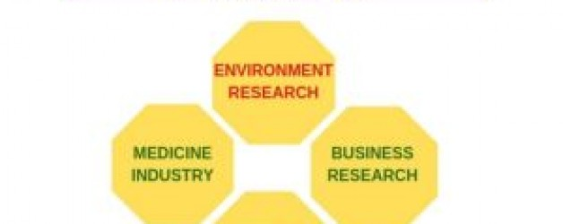 What are the Applications Of Research? Examples of 4 Sectors