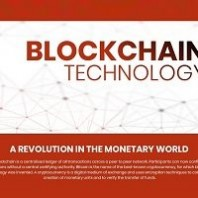 Blockchain Technology: A Revolution in the Monetary World (INFOGRAPHIC)
