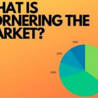 Cornering the Market – Definition and Examples