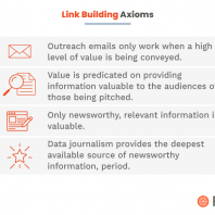 """""""Study Finds:"""" How Data-Driven Content Marketing Builds Links and Earns Press Mentions"""