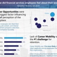 [Infographic] How Did Financial Services Employees Feel About Their Work?