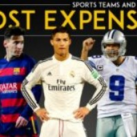 The Top 15 Most Expensive Sports Team in the World