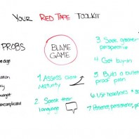 Overcoming Blockers: How to Build Your Red Tape Toolkit – Whiteboard Friday