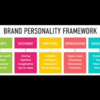 3 Ways To Maintain Brand Identity Across Social Platforms