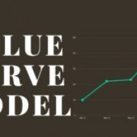 The Value Curve Model of Strategy