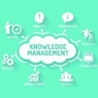 The Importance of Knowledge Management for a Firm Explained