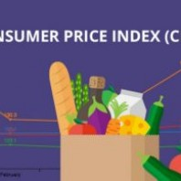 What is Consumer Price Index -Concept,  Formula, and Advantages