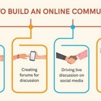 How to Build a Community on Social Media (Steps Included)