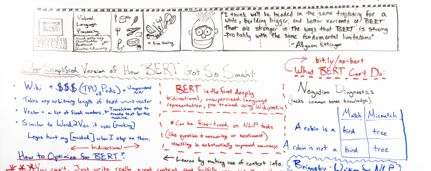 What Is BERT? – Whiteboard Friday