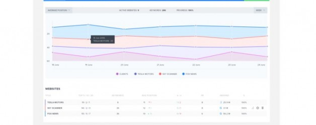Best SEO Audit Tools for Your Website to Rank on First Page