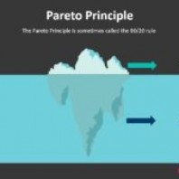 The Pareto Principle – Meaning, Examples, Advantages and Application