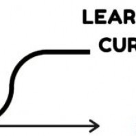 What is the Learning Curve – Definition, Benefits, Limitations
