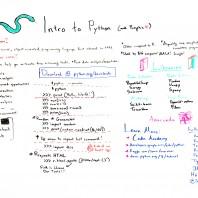 Intro to Python – Whiteboard Friday