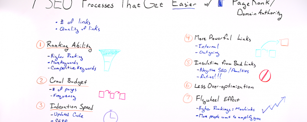 7 SEO Processes That Get Easier with Increased PageRank/Domain Authority – Whiteboard Friday