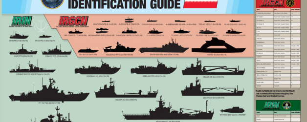 Iran Navy and IRGC Navy ship Recognition and Identification Guide