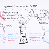 Getting Smarter with SERPs – Whiteboard Friday