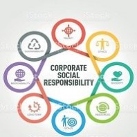 Why It's Okay to Brag about Corporate Social Responsibility