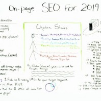 On-Page SEO for 2019 – Whiteboard Friday