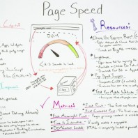 All About Website Page Speed: Issues, Resources, Metrics, and How to Improve