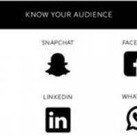 How to get Social Media Audience via Social Media Marketing?