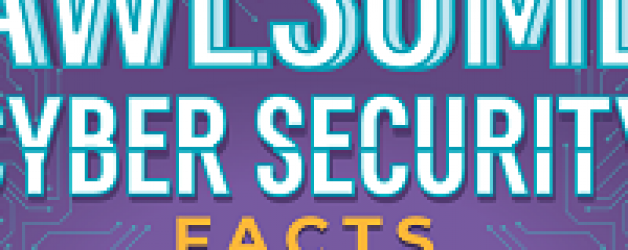 Why Your Employees Might Be Your Worst Security Risk (Infographic)
